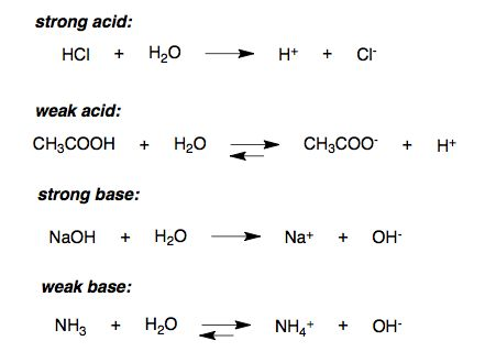acs general chemistry study guide