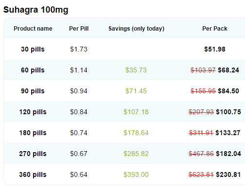 buying a pharmacy a how to guide