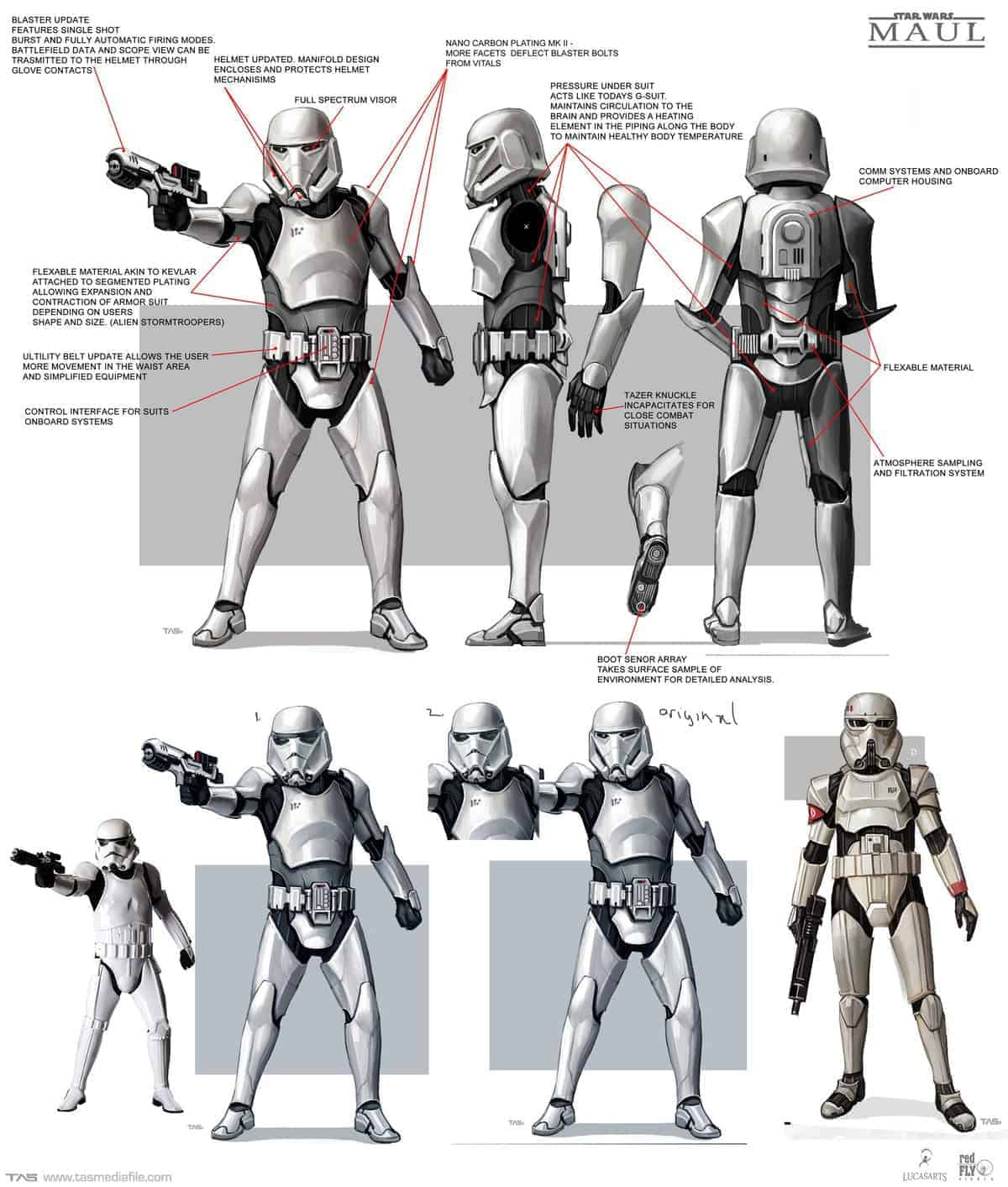 star wars arms and equipment guide